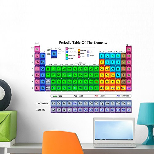 Wallmonkeys Periodic Table of The Elements in Colors Wall Decal Peel and Stick Graphic WM128016 (24 in W x 17 in H) (Non Metals On The Periodic Table Of Elements)