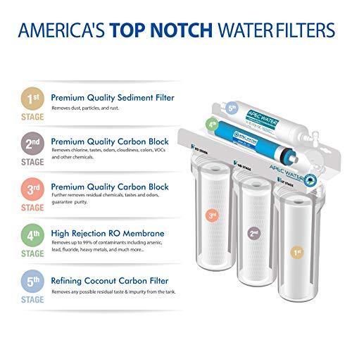 شراء APEC Top Tier 5-Stage Ultra Safe Reverse Osmosis Drinking Water Filter System (ESSENCE ROES-50)