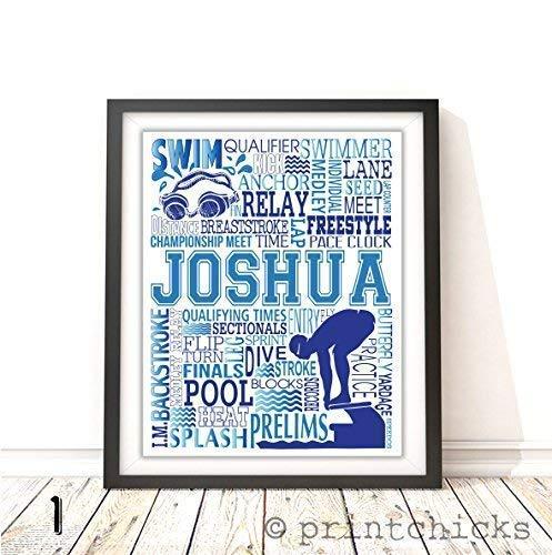 Swim Typography Personalized Print - PrintChicks Swimming Art Decor Poster Team Gift