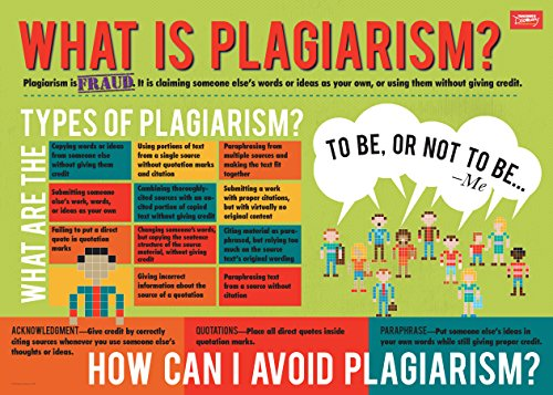 amazoncom plagiarism and cite sources infographic poster set industrial scientific