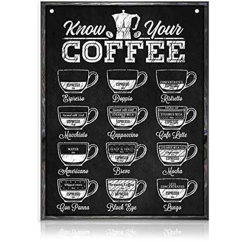 Coffee Signs Kitchen Decor | Know Your Coffee Wall Decor Sign | 11.75