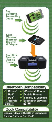NAXA Electronics NAB Bluetooth Wireless Receiver and Adapter for iPod, iPhone and iPad (Black) by Naxa Electronics (Image #1)