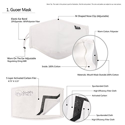 GUOER Mask Can Be Washed Reusable N95 Mask One Size Multiple Colors (Pink32)