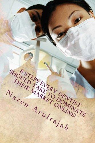 Dentist Should Dominate Market Online product image