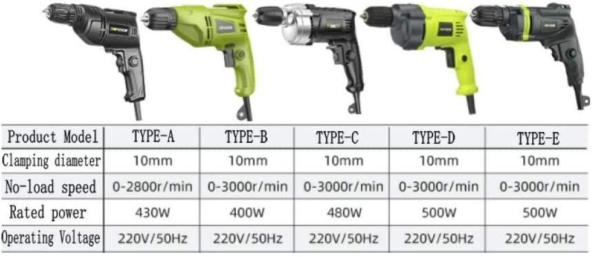 Winpavo Electric Drill Drill Drivers Drill Sets Ac220V 500W 0-10Mm Multi-Function Household Electric Drill Electric Screwdriver Quick Chuck Portable Work-Type-B Type-a