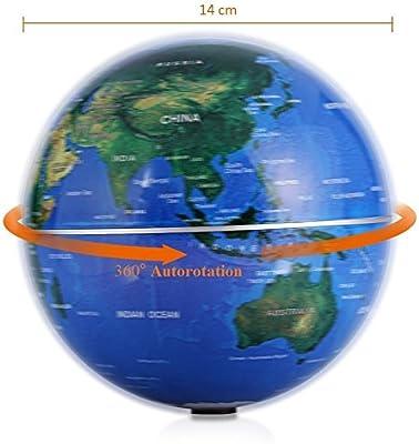Self Rotating Globe, 4