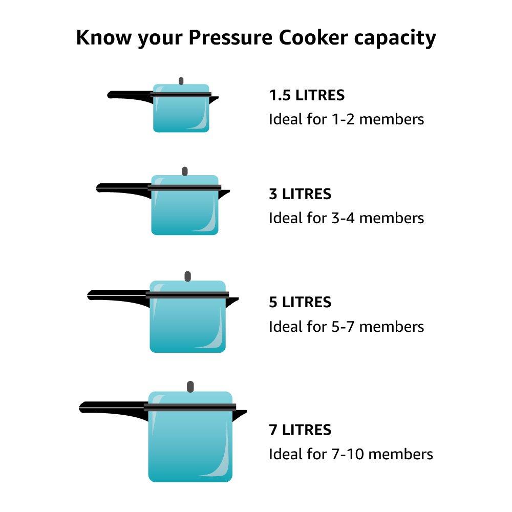 Prestige 5.5L Alpha Deluxe Induction Base Stainless Steel Pressure Cooker, 5.5-Liter by Prestige