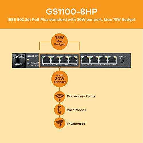 Zyxel 8-Port Gigabit Ethernet Unmanged PoE Switch [4-Ports with 75 watt Budget] - Fanless Design [GS1100-8HP] by ZyXEL (Image #1)