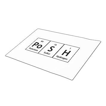 Herlena Posh Periodic Table Elements Word Chemistry Symbol