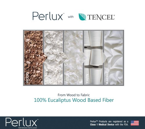 Queen Size Perlux Hypoallergenic Tencel 100% Waterproof Pillow Encasement - Vinyl, PVC, Phthalate and Pesticide Free - Includes Set of Two by Perlux (Image #2)