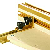 INCRA Build-It Brackets with Knobs and Fasteners, 1-1/2-by-2.25-Inch, 2-Pack