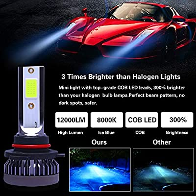 DUOLUTONG 9005 LED Headlight Bulbs,8000K 60W 10000LM Extremely Bright Blue Headlights,HB3 H10 9145 High Beam/Fog Light All-in-one Conversion Kit Halogen Replacement,Pack of 2: Automotive