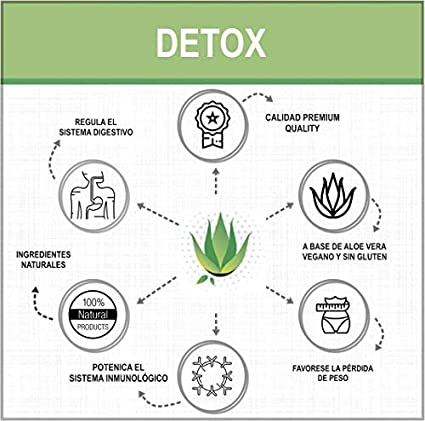 Plan detox adelgazante natural para eliminar toxinas y limpieza de colon.Suplemento alimenticio vegetal a base de aloe vera puro. Vegano y sin gluten.