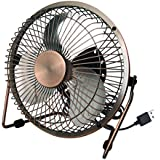 MDRW-Bronze Retro Lovely Support Mini Fan Hand Adjustable Fragrant Refrigeration Water Supply Silent Fan
