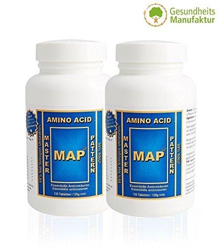 2er Pack MAP – Master Amino Acid Pattern von Prof.Dr. M.Luca-Moretti