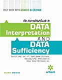 Data Interpretation & Data Sufficiency