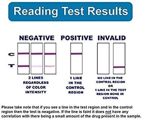 Phamatech Quickscreen  Single Panel Nicotine Tobacco Urine Drug Dip Test Card Kit  Rapid Tests for