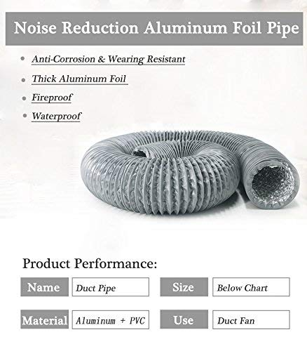 Hon&Guan 8 inch Air Duct - 32 FT Long, Flexible Ducting HVAC Ventilation  Air Hose for Grow Tents, Dryer Rooms,Kitchen