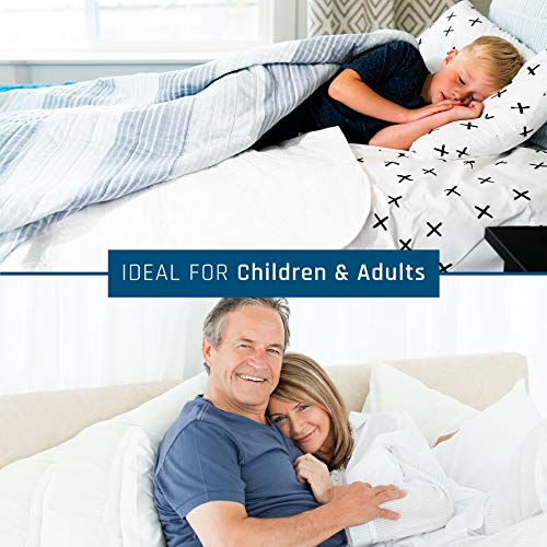 """Bed Wetting Sheet Protector and Incontinence Pad 