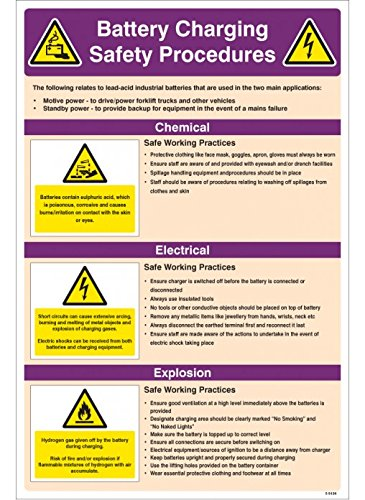 Caledonia Signs 58135 Battery Charging Safety Checklist Poster Caledonia Signs Ltd