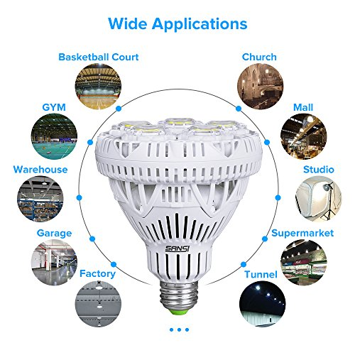 SANSI (Updated) BR30 30W LED Light, 250-300W Equivalent, 5000K Daylight, 4000lm Super Bright Bulb, Non-Dimmable, CRI80, E26 Base, Floodlight for Warehouse Supermarket Logistic Center Church