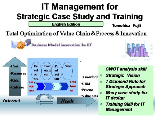 IT Management for Strategic Case Study and Training