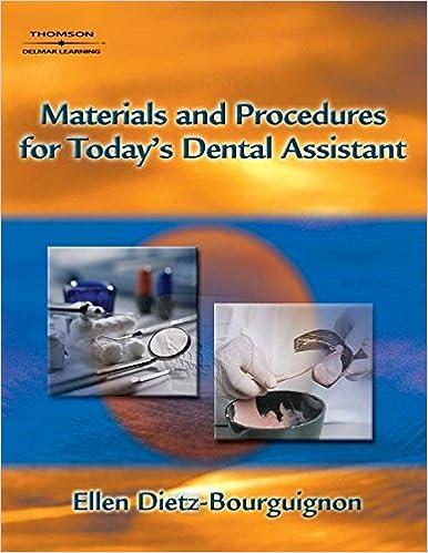 Materials+Proc.F/Today's Dental... W/Cd