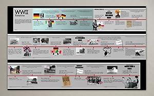 World War II (WW2 WWII) Timeline Poster - 100 x 60 cm - History ...