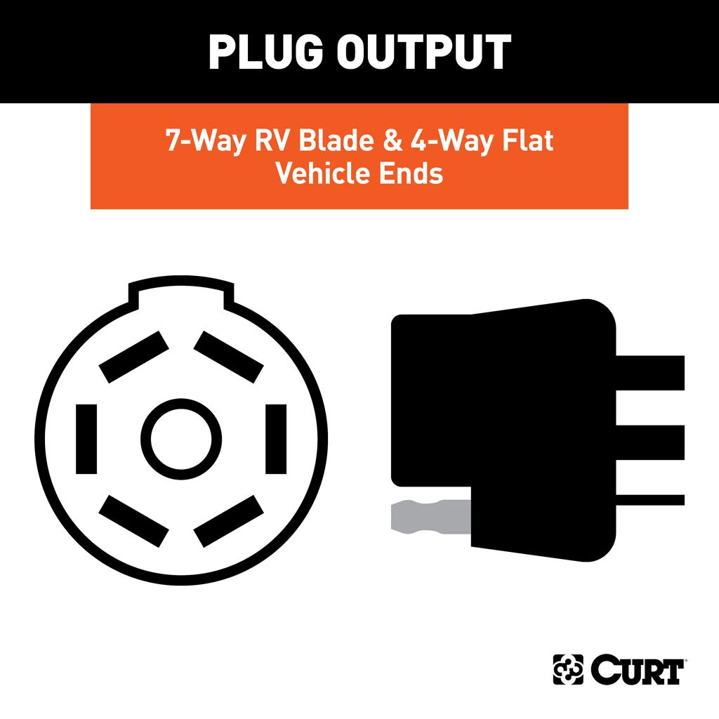 Wiring Diagram 1992 Toyota Pickup Wiring Diagram 7 Wire Trailer Wiring