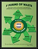 7 Forms of Waste Lean Poster 16' X 20' Framed, Made in The USA