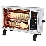 Pro Fusion Heat Heater Rad 1500W