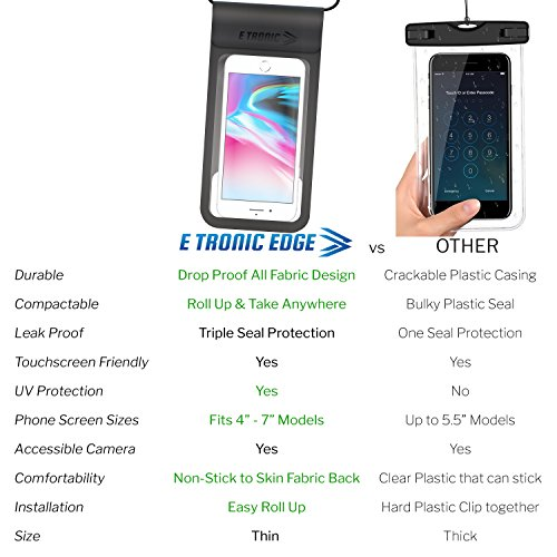 Waterproof Phone Case: Best UNIVERSAL Cellphone Dry Bag Water Proof Pouch. Clear Cover Underwater Cases Holder Bags for All Cell Phones. iPhone Plus X 8 7 6 6S & Galaxy S9 S8 S7 S6 & Google Pixel etc by E Tronic Edge (Image #6)