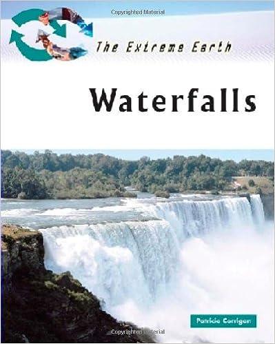 Iguazu Falls - interactive map