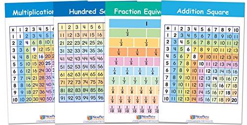 - Math Facts Bulletin Board Chart Set, Set/4-12