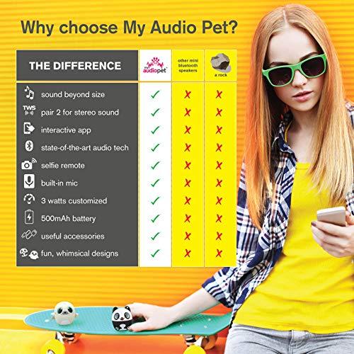 Impressive Sound Mini Bluetooth Wireless Speaker PANDAmonium My Audio Pet