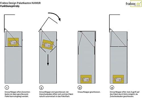 Funktion des Frabox Design Paketkasten mit Klappe