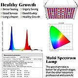 TOPLANET LED Grow Light Reflector 75W Plant Grow