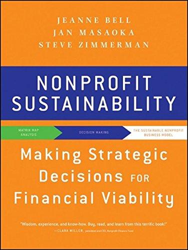 Nonprofit Sustainability