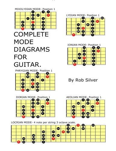 [Complete Mode Diagrams for Guitar (Basic Scale Guides for Guitar) (Volume 1)] (Basic Guitar Scales)