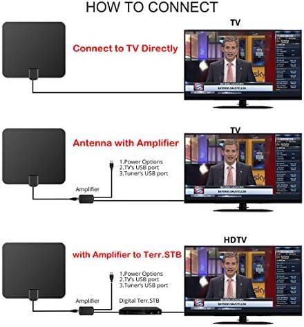 Antena TV Interior, [Nueva versión 2019] Antena Interior TDT 80+ Millas con Amplificador de Señal y Cable Coaxial de 13.2 FT, Digital HDTV Antena Portatil para DVB-T TDT (Negro): Amazon.es: Electrónica