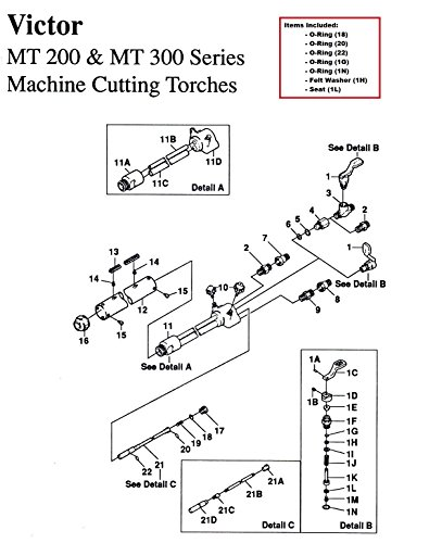 Victor Machine Track Torch Complete Rebuild/Repair Kit, MT200 MT300 ()