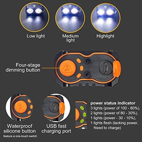 BESTSUN USB Rechargeable Bike Lights Super Bright 5000 Lumens Bicycle Front Light and Back Taillight Set 4 Modes Waterproof Bicycle Headlight Cycle Headlamp for Road Cycling Riding Night Safety