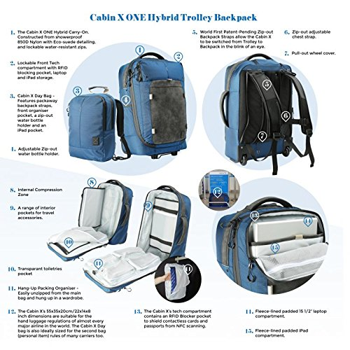 Amazon.com | Cabin X ONE - Hybrid Hand luggage Wheeled Trolley/convertible Backpack and Day Bag. Flight approved cabin case (Nettuno Blue) | Luggage ...
