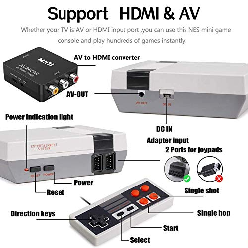 620 Retro Game Console,Classic Mini Game System with Preloaded 620 Games and 2 Nes Classic Controllers,AV and HDMI Output Plug & Play Nes Mini Console,Old School Games Console for Kids and Adults Best Deal Site   Setia menemani anda
