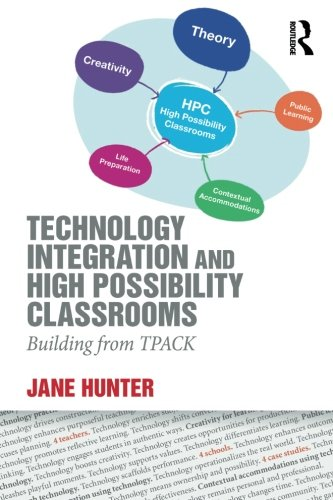 Technology Integration and High Possibility Classrooms: Building from TPACK