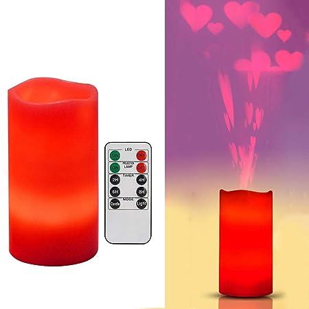 KOBWA Lámpara LED Proyector Temporizador Rotativo Mando a ...