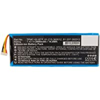 2000mAh Control Battery For Crestron TPMC-8X, TPMC-8X WiFi, 6502269