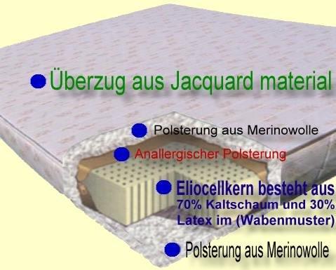 Matratzen Komfort Plus - Colchón de Espuma fría (100 x 200: Amazon.es: Hogar