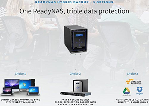 NETGEAR ReadyNAS RN428 8 Bay Diskless High Performance NAS, 80TB Capacity Network Attached Storage, Intel 2.1GHz Quad Core Processor, 4GB RAM, (RN42800) by NETGEAR (Image #2)