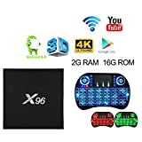 2GB RAM 16GB ROM S905X Android 6.0 Marshmallow X96 TV BOX + Free Three-Color Backlit Keyboard